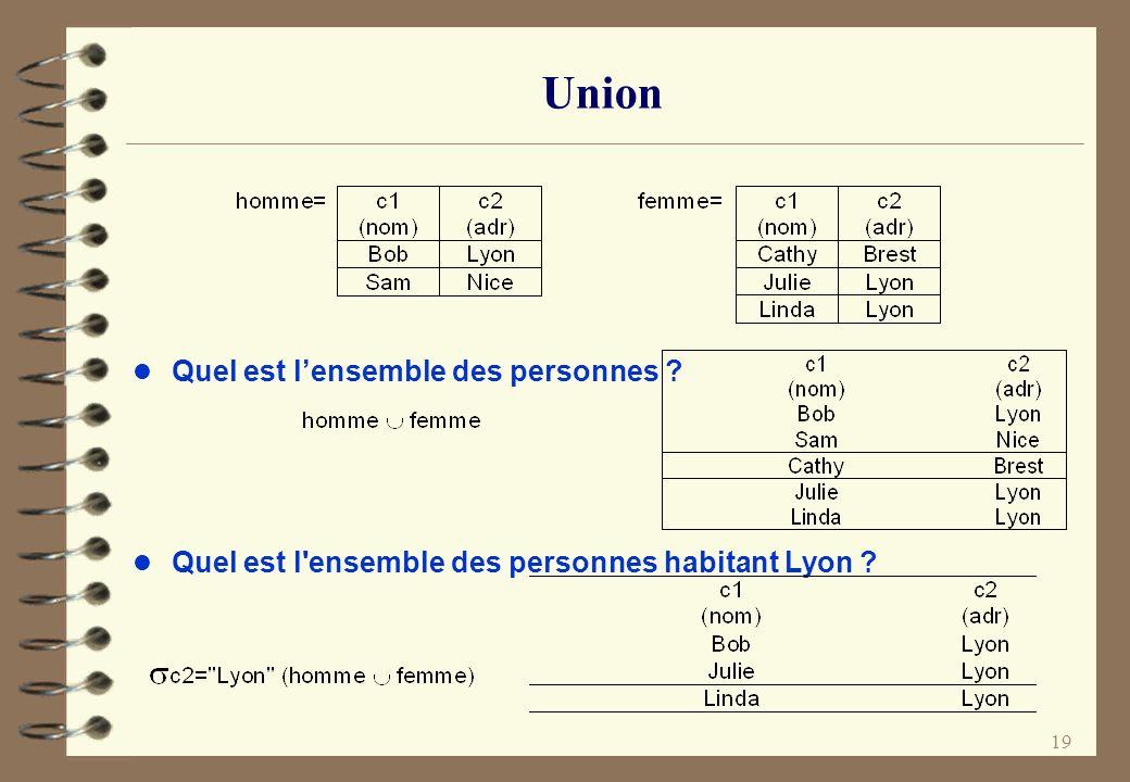 19 Union l Quel est lensemble des personnes ? l Quel est l'ensemble des personnes habitant Lyon ?
