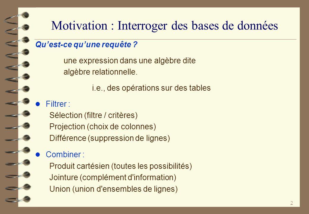 2 Motivation : Interroger des bases de données Quest-ce quune requête ? une expression dans une algèbre dite algèbre relationnelle. i.e., des opératio