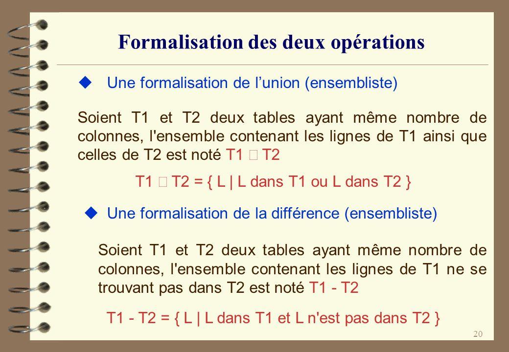 20 Formalisation des deux opérations Une formalisation de lunion (ensembliste) Soient T1 et T2 deux tables ayant même nombre de colonnes, l'ensemble c