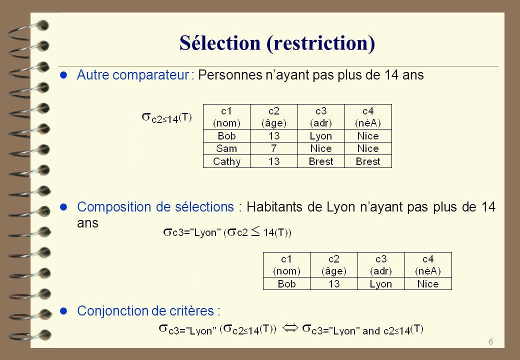 7 Une formalisation de la sélection (restriction) l Sélection / constante : L ensemble des lignes L de la table T telles que L(i)=a est noté i=a (T) i=a (T) = { L | L dans T et L(i) = a } l Sélection / inter-colonnes : L ensemble des lignes L de la table T telles que L(i)=L(j) est noté i=j (T) i=j (T) = { L | L dans T et L(i) = L(j) } Autres comparateurs : peuvent être employés à la place de = l Conjonction de comparaisons : Pour alléger les notations des conjonctions de critères de sélection peuvent être employées