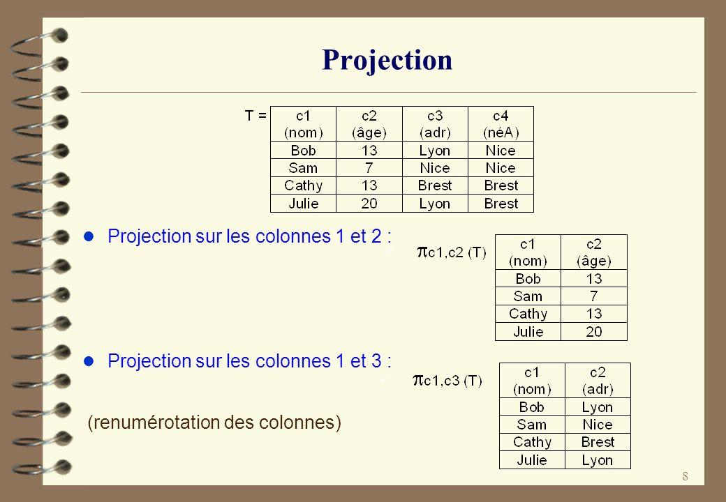 9 Composition (Combinaison) l Quels sont les noms des personnes habitant Lyon .