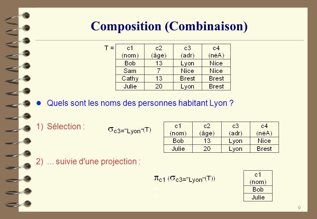 10 Une formalisation de la projection l Projection sur colonnes : L ensemble des lignes de la table T obtenues en ne conservant que les colonnes de numéros i 1, i 2,..., i k est noté i1,i2,..., ik (T) i1,i2,..., ik (T) = { L(i 1 )L(i 2 )...