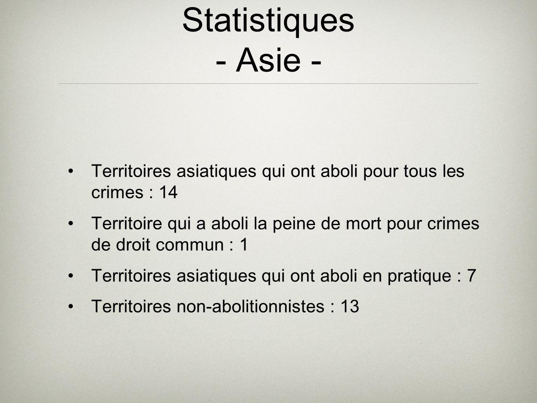 Territoires asiatiques qui ont aboli pour tous les crimes : 14 Territoire qui a aboli la peine de mort pour crimes de droit commun : 1 Territoires asiatiques qui ont aboli en pratique : 7 Territoires non-abolitionnistes : 13 Statistiques - Asie -
