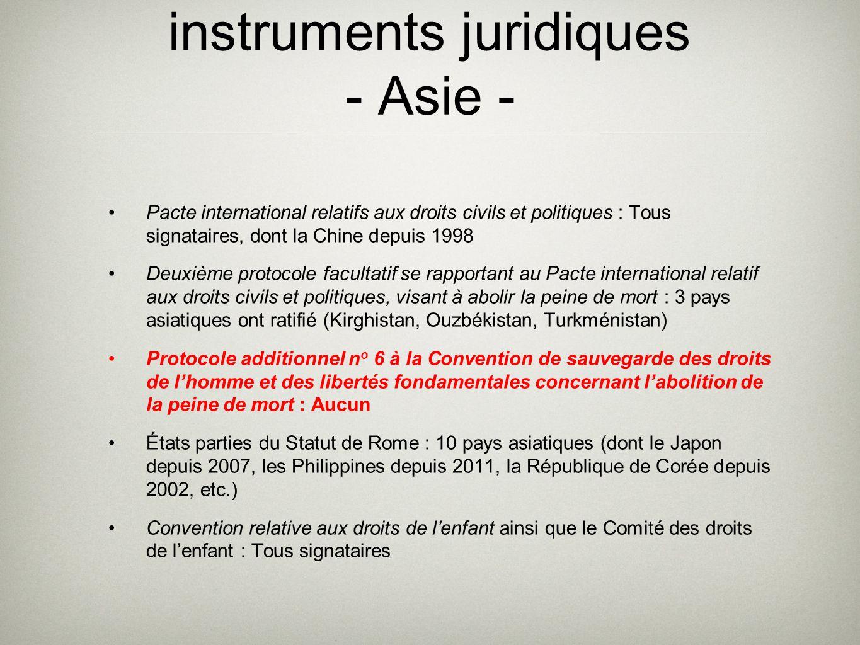 instruments juridiques - Asie - Pacte international relatifs aux droits civils et politiques : Tous signataires, dont la Chine depuis 1998 Deuxième pr