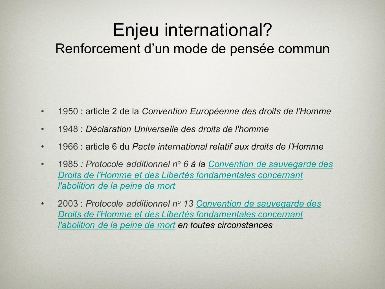 Enjeu international? Renforcement dun mode de pensée commun 1950 : article 2 de la Convention Européenne des droits de lHomme 1948 : Déclaration Unive