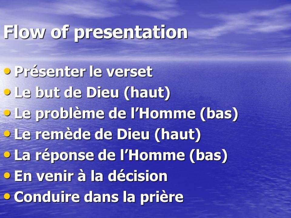 Flow of presentation Présenter le verset Présenter le verset Le but de Dieu (haut) Le but de Dieu (haut) Le problème de lHomme (bas) Le problème de lH