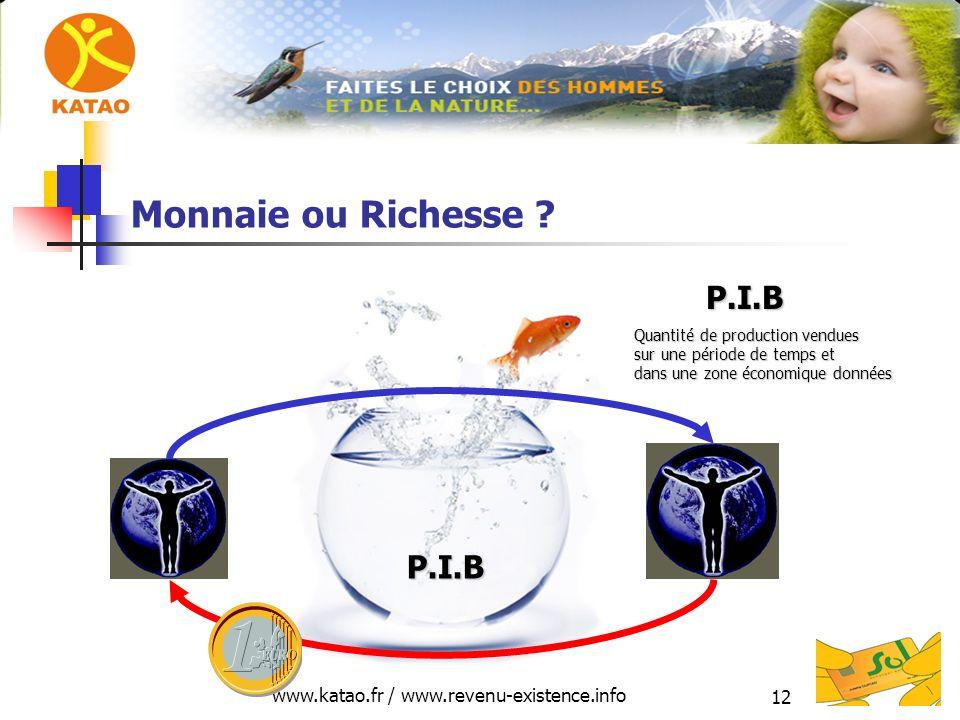 www.katao.fr / www.revenu-existence.info 12 Monnaie ou Richesse ? P.I.B P.I.B Quantité de production vendues sur une période de temps et dans une zone