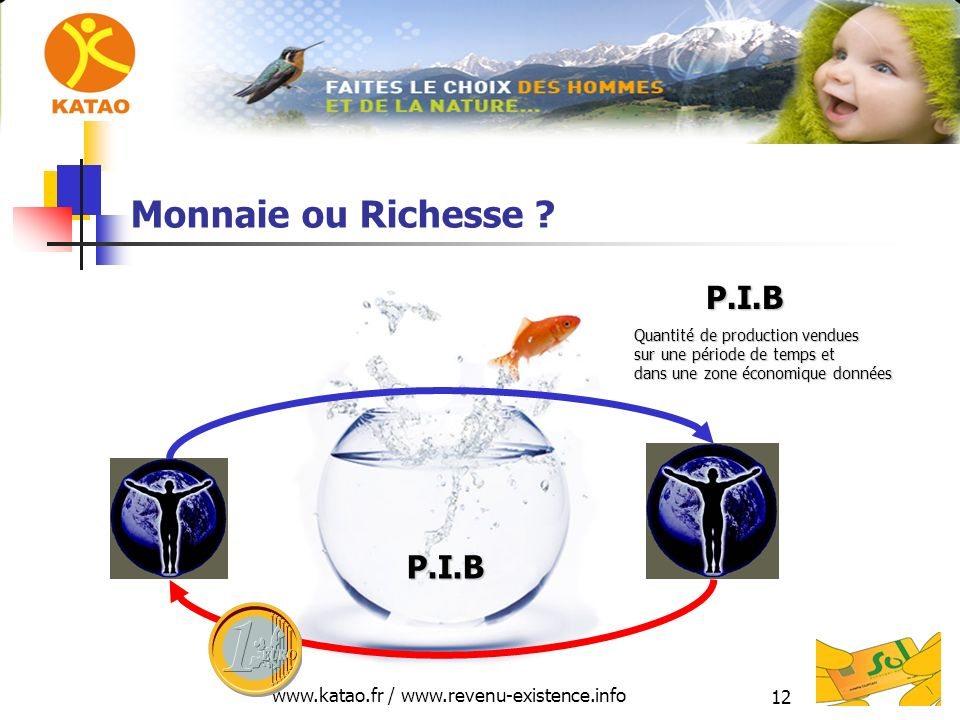 www.katao.fr / www.revenu-existence.info 12 Monnaie ou Richesse .