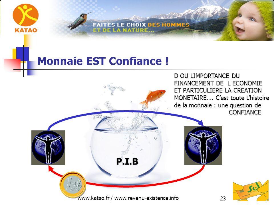 www.katao.fr / www.revenu-existence.info 23 Monnaie EST Confiance ! P.I.B D OU LIMPORTANCE DU FINANCEMENT DE L ECONOMIE ET PARTICULIERE LA CREATION MO