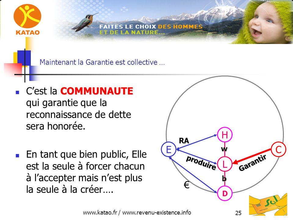 www.katao.fr / www.revenu-existence.info 25 Maintenant la Garantie est collective … COMMUNAUTE Cest la COMMUNAUTE qui garantie que la reconnaissance de dette sera honorée.