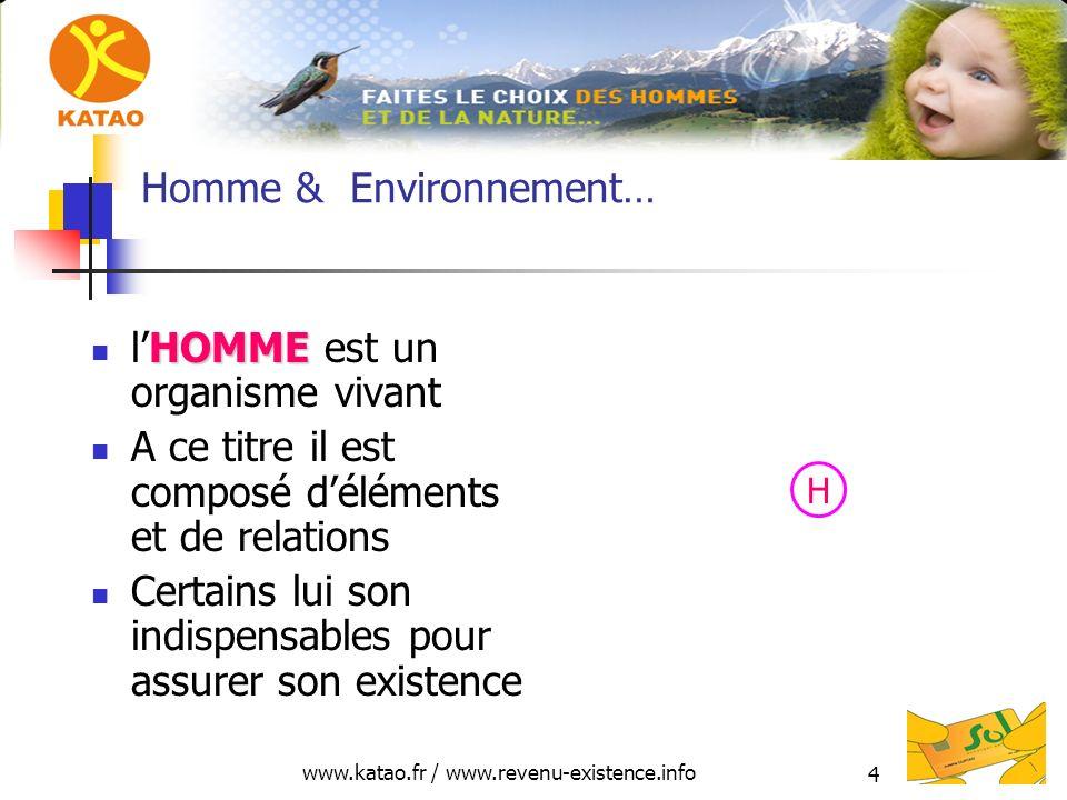 www.katao.fr / www.revenu-existence.info 4 Homme & Environnement… HOMME lHOMME est un organisme vivant A ce titre il est composé déléments et de relations Certains lui son indispensables pour assurer son existence H