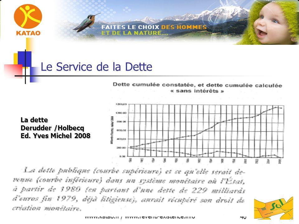 www.katao.fr / www.revenu-existence.info 40 La dette Derudder /Holbecq Ed. Yves Michel 2008 Le Service de la Dette
