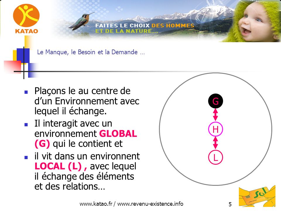 www.katao.fr / www.revenu-existence.info 5 Le Manque, le Besoin et la Demande … Plaçons le au centre de dun Environnement avec lequel il échange. Il i