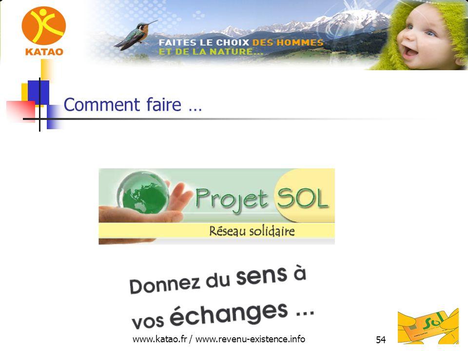 www.katao.fr / www.revenu-existence.info 54 Comment faire …