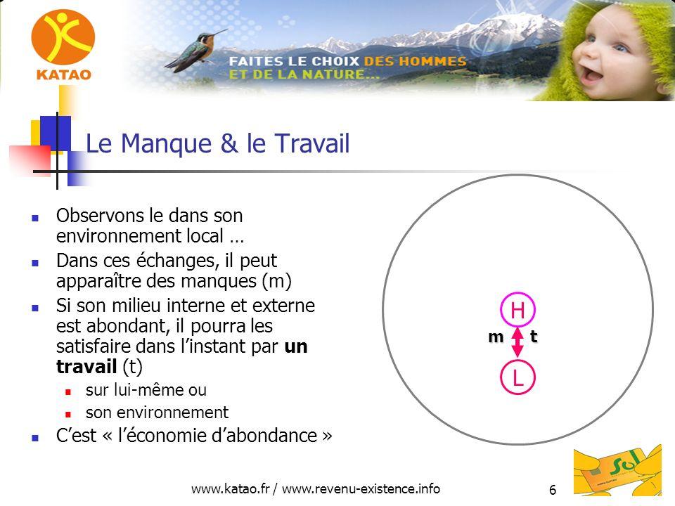 www.katao.fr / www.revenu-existence.info 6 Le Manque & le Travail Observons le dans son environnement local … Dans ces échanges, il peut apparaître de