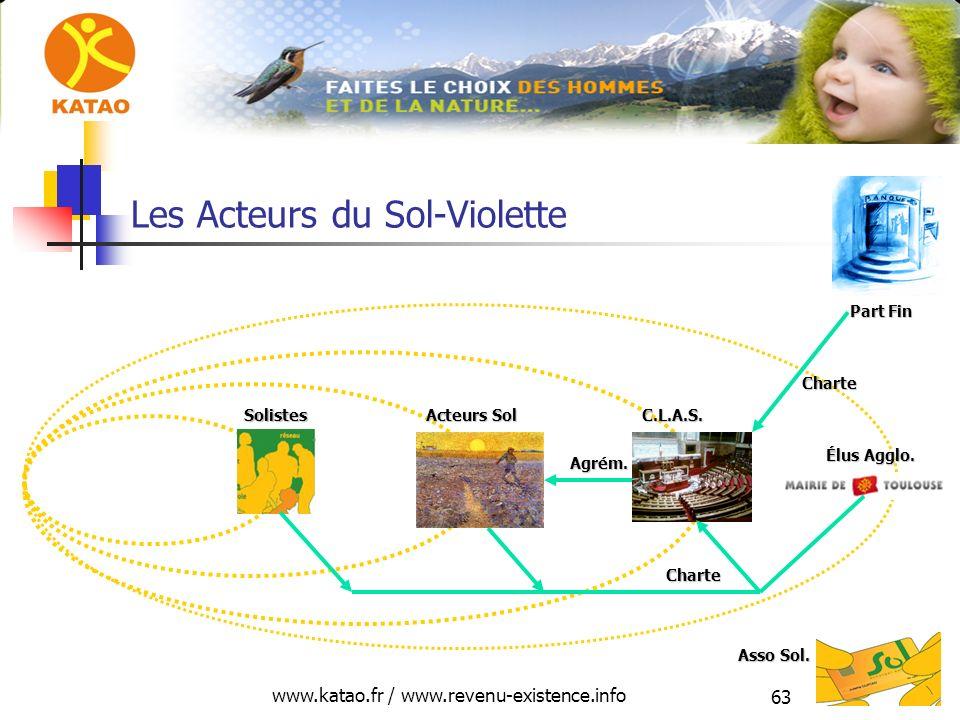 www.katao.fr / www.revenu-existence.info 63 Asso Sol. Agrém. Solistes Acteurs Sol C.L.A.S. Part Fin Les Acteurs du Sol-Violette Élus Agglo. Charte Cha