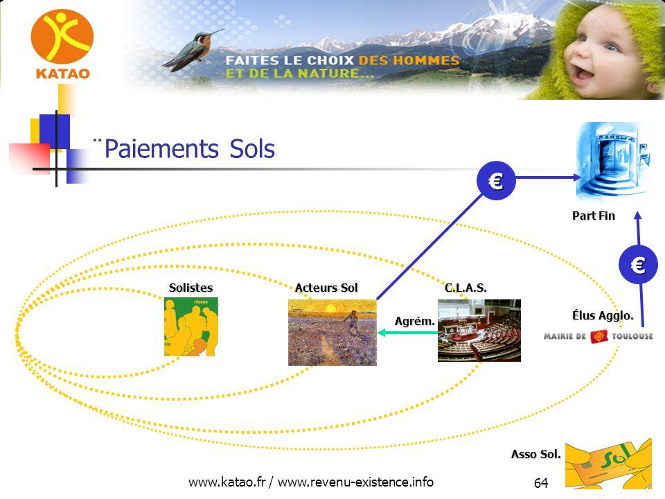 www.katao.fr / www.revenu-existence.info 64 Agrém. Solistes Acteurs Sol C.L.A.S. Part Fin ¨Paiements Sols Élus Agglo. Asso Sol.