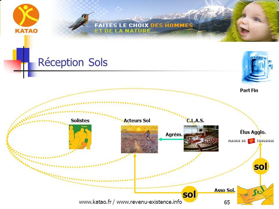 www.katao.fr / www.revenu-existence.info 65 Agrém. Solistes Acteurs Sol C.L.A.S. Part Fin Réception Sols Élus Agglo. sol sol Asso Sol.