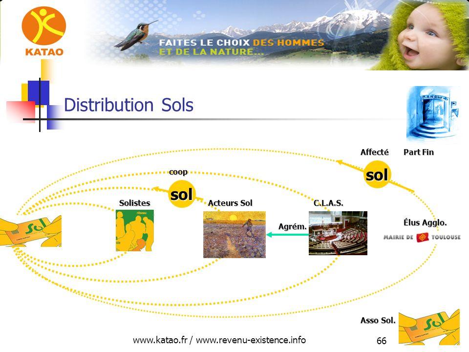 www.katao.fr / www.revenu-existence.info 66 Agrém. Solistes Acteurs Sol C.L.A.S. Part Fin Distribution Sols Élus Agglo. sol Asso Sol. sol Affecté coop