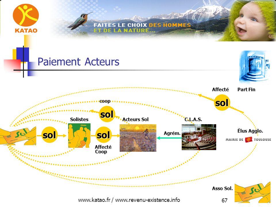 www.katao.fr / www.revenu-existence.info 67 Agrém. Solistes Acteurs Sol C.L.A.S. Part Fin Paiement Acteurs Élus Agglo. Asso Sol. sol Affecté Coop sol