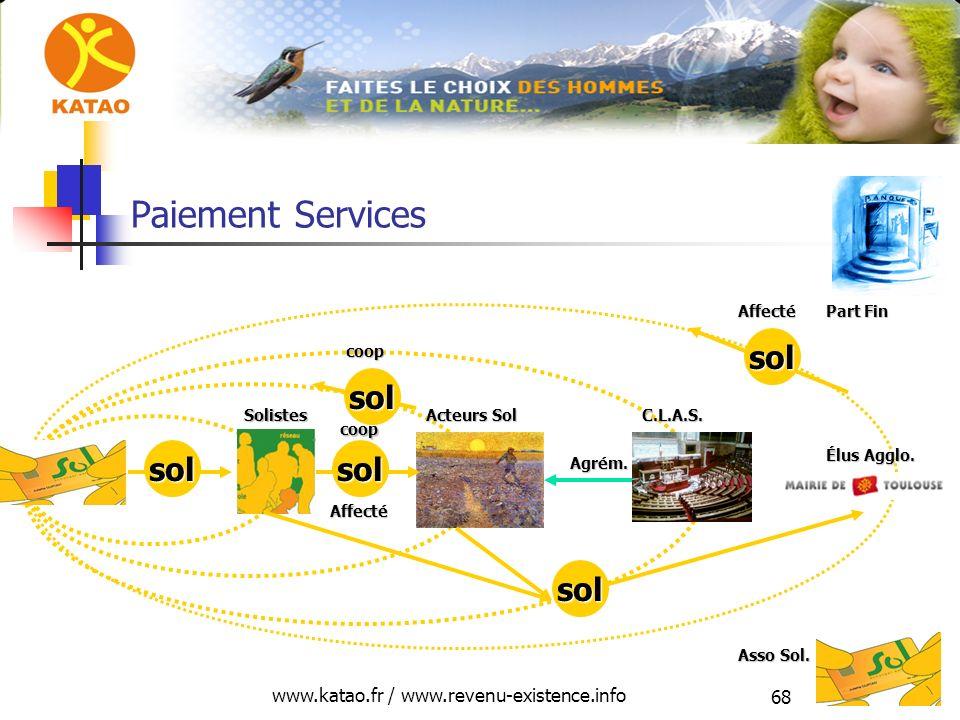 www.katao.fr / www.revenu-existence.info 68 Agrém. Solistes Acteurs Sol C.L.A.S. Part Fin Paiement Services Élus Agglo. Asso Sol. sol Affecté coop sol
