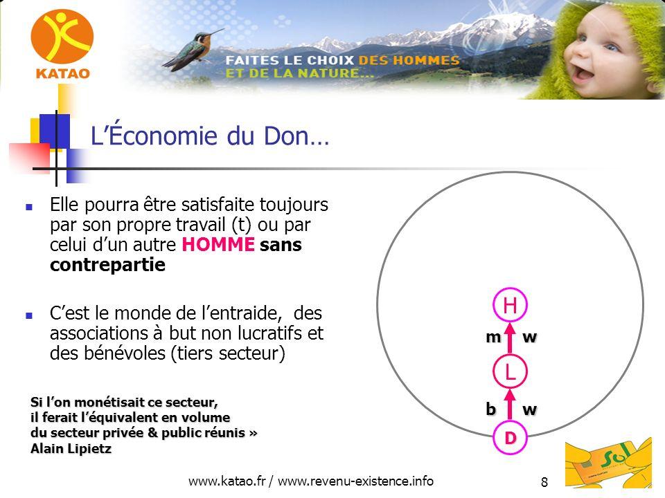 www.katao.fr / www.revenu-existence.info 8 LÉconomie du Don… Elle pourra être satisfaite toujours par son propre travail (t) ou par celui dun autre HO