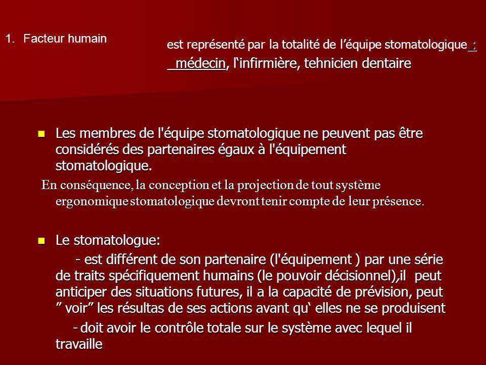 Les membres de l équipe stomatologique ne peuvent pas être considérés des partenaires égaux à l équipement stomatologique.