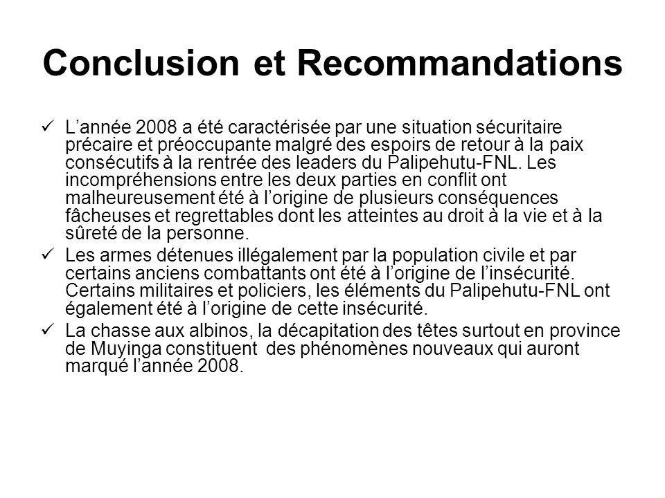 Conclusion et Recommandations Lannée 2008 a été caractérisée par une situation sécuritaire précaire et préoccupante malgré des espoirs de retour à la paix consécutifs à la rentrée des leaders du Palipehutu-FNL.