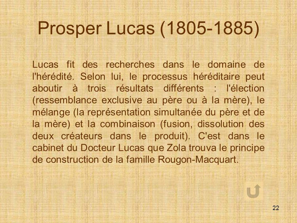 21 Claude Bernard (1813-1878) Médecin et physiologiste français. Il pose les principes de la médecine expérimentale. Il développe le schéma