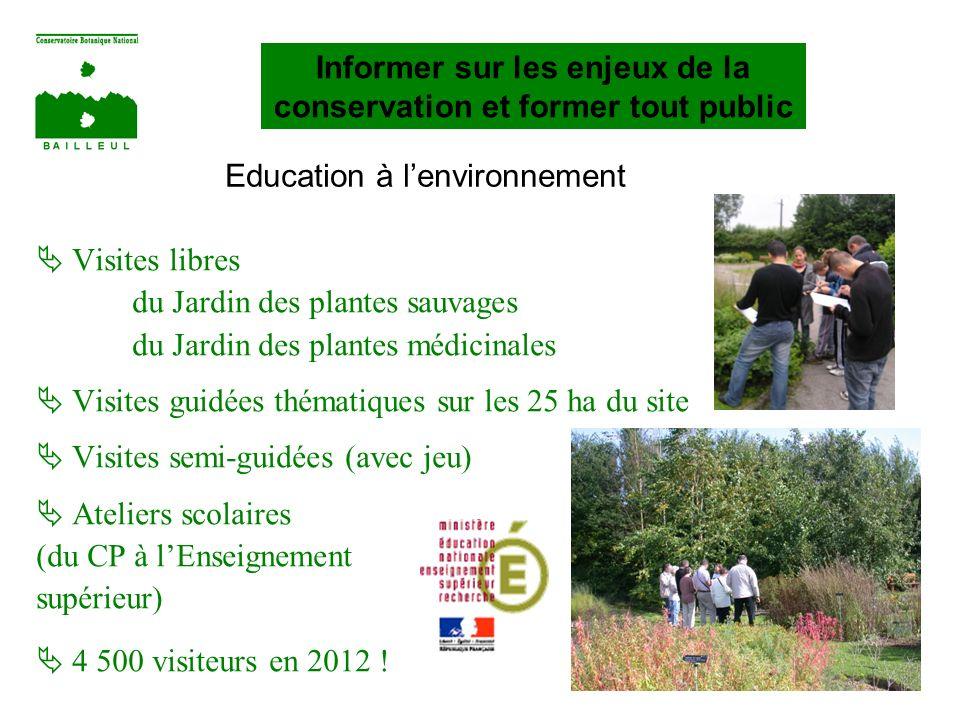 Visites libres du Jardin des plantes sauvages du Jardin des plantes médicinales Visites guidées thématiques sur les 25 ha du site Visites semi-guidées