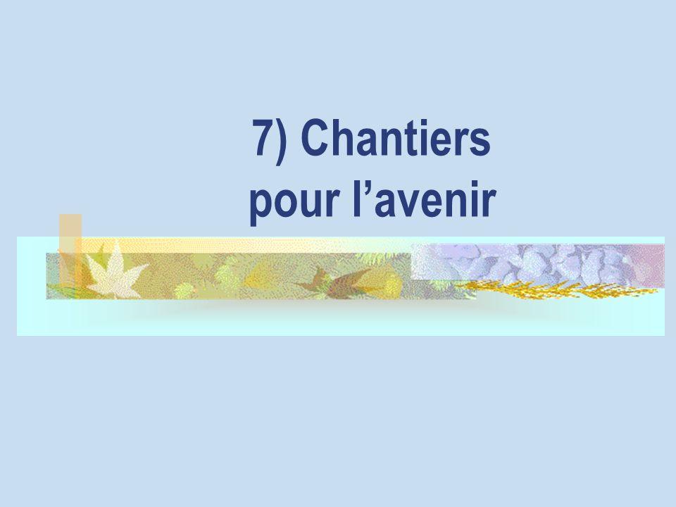 7) Chantiers pour lavenir