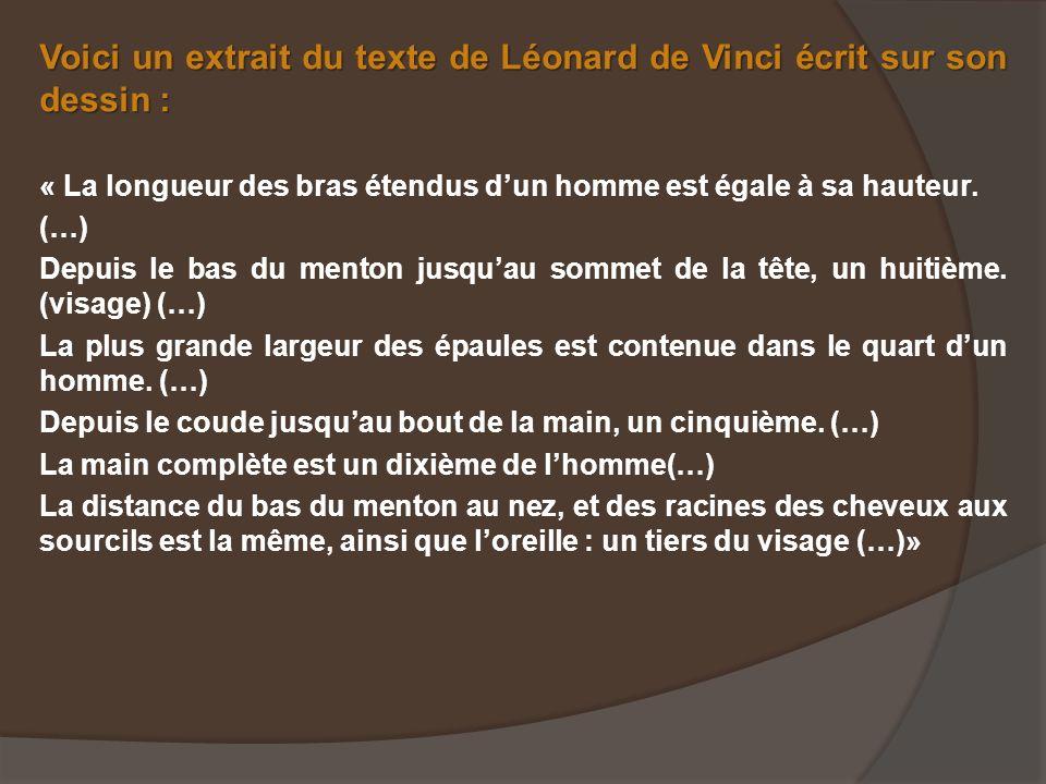 Voici un extrait du texte de Léonard de Vinci écrit sur son dessin : « La longueur des bras étendus dun homme est égale à sa hauteur. (…) Depuis le ba