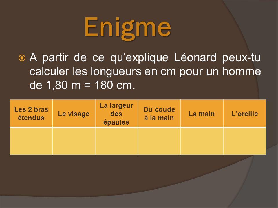 Enigme A partir de ce quexplique Léonard peux-tu calculer les longueurs en cm pour un homme de 1,80 m = 180 cm. Les 2 bras étendus Le visage La largeu