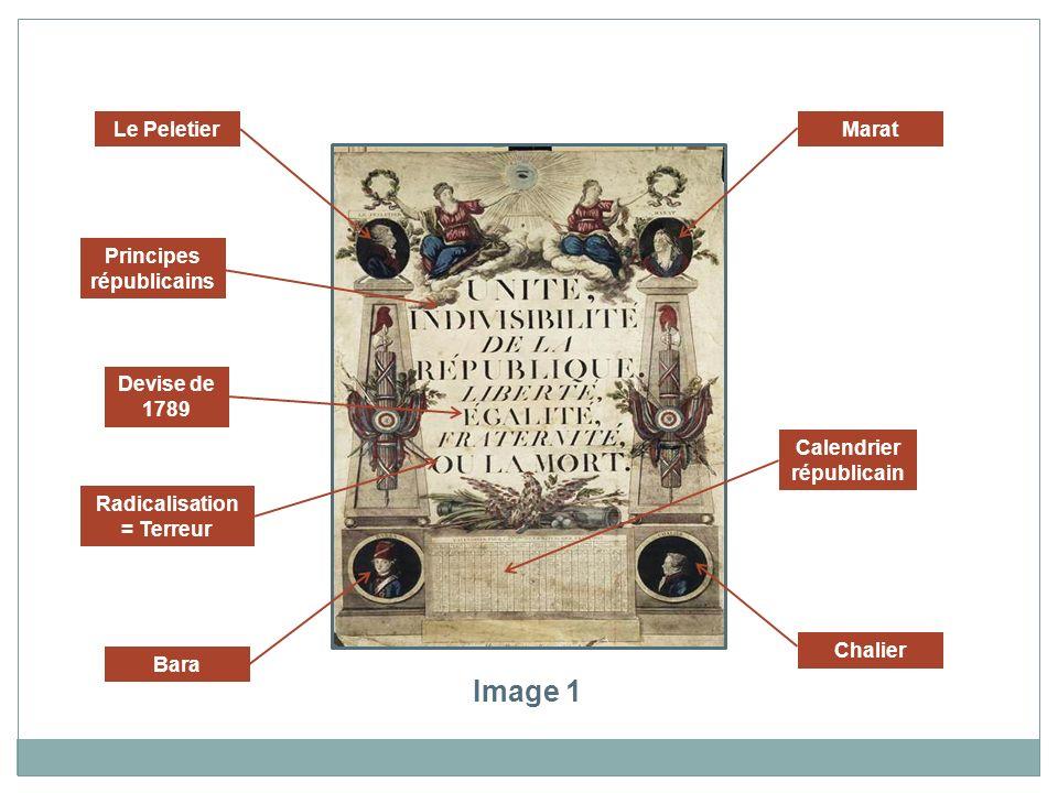 Image 1 Calendrier républicain Devise de 1789 Radicalisation = Terreur Principes républicains Le PeletierMarat Bara Chalier