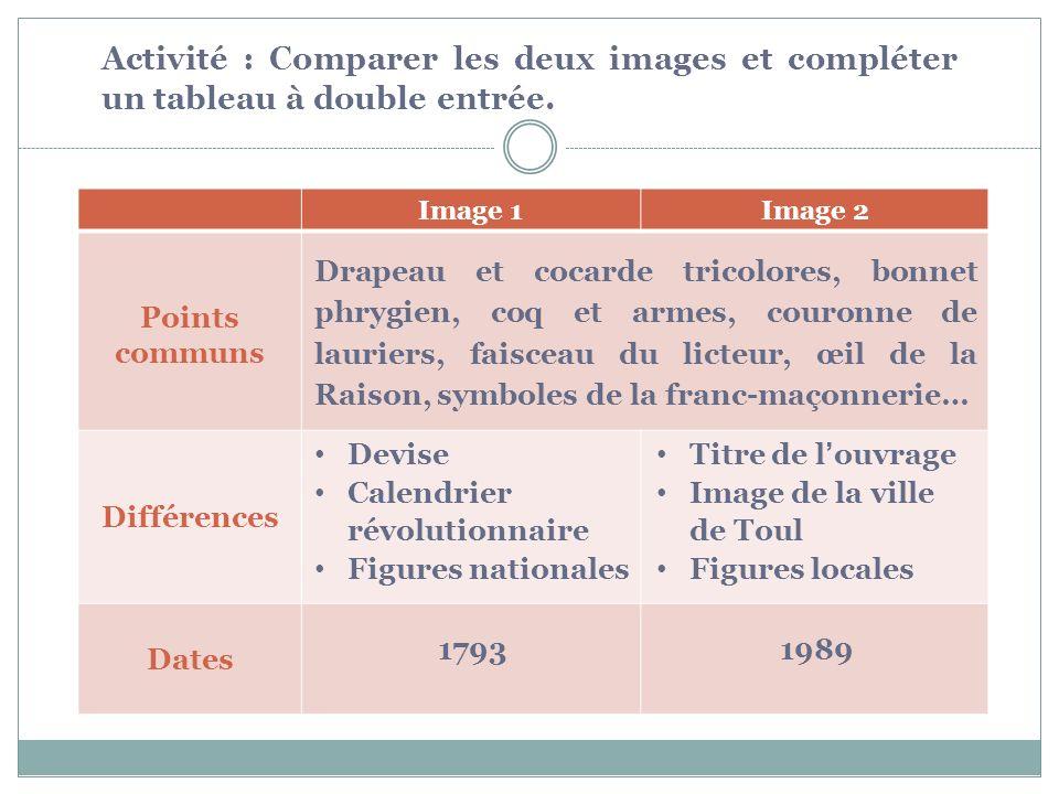 Image 1Image 2 Points communs Différences Dates Activité : Comparer les deux images et compléter un tableau à double entrée. Devise Calendrier révolut