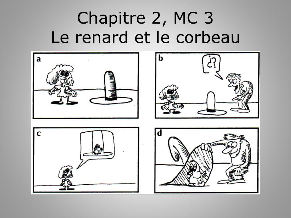 Chapitre 2, MC 3 i/e séchappeh/s escapes i/e attendh/s waits (for) pendantfor, during, while partirto leave i/e soulèveh/s lifts sousunder le parcthe park le chapeauthe hat lhomme (m)the man i/e tombeh/s falls il est curieuxhe is curious i/e repondh/s answers Je te tiens !Got ya !