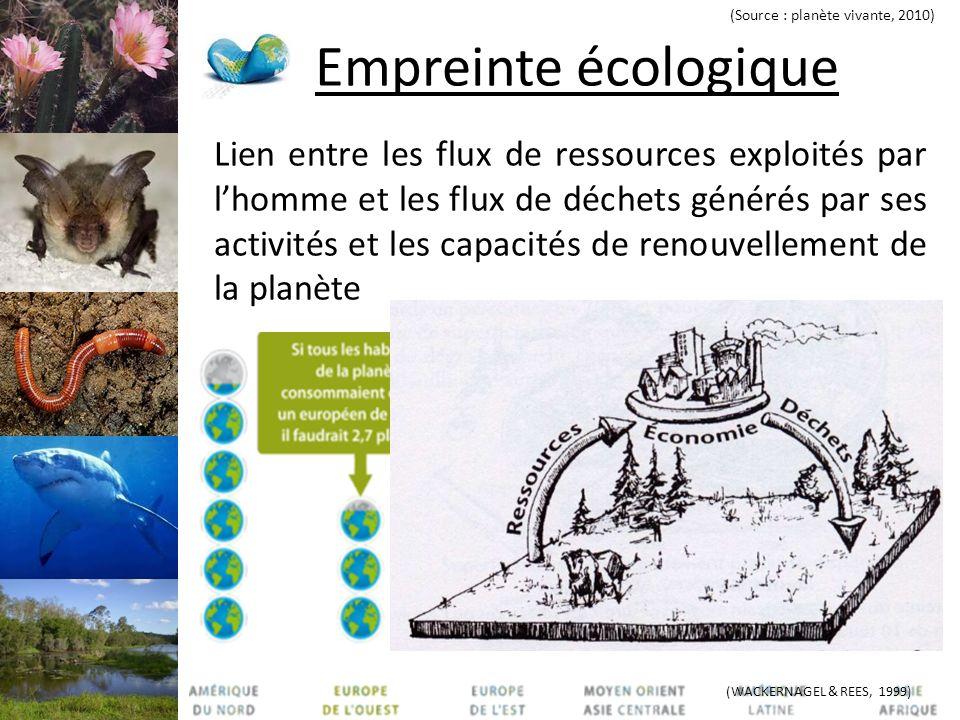 Empreinte écologique Lien entre les flux de ressources exploités par lhomme et les flux de déchets générés par ses activités et les capacités de renouvellement de la planète (WACKERNAGEL & REES, 1999) (Source : planète vivante, 2010)