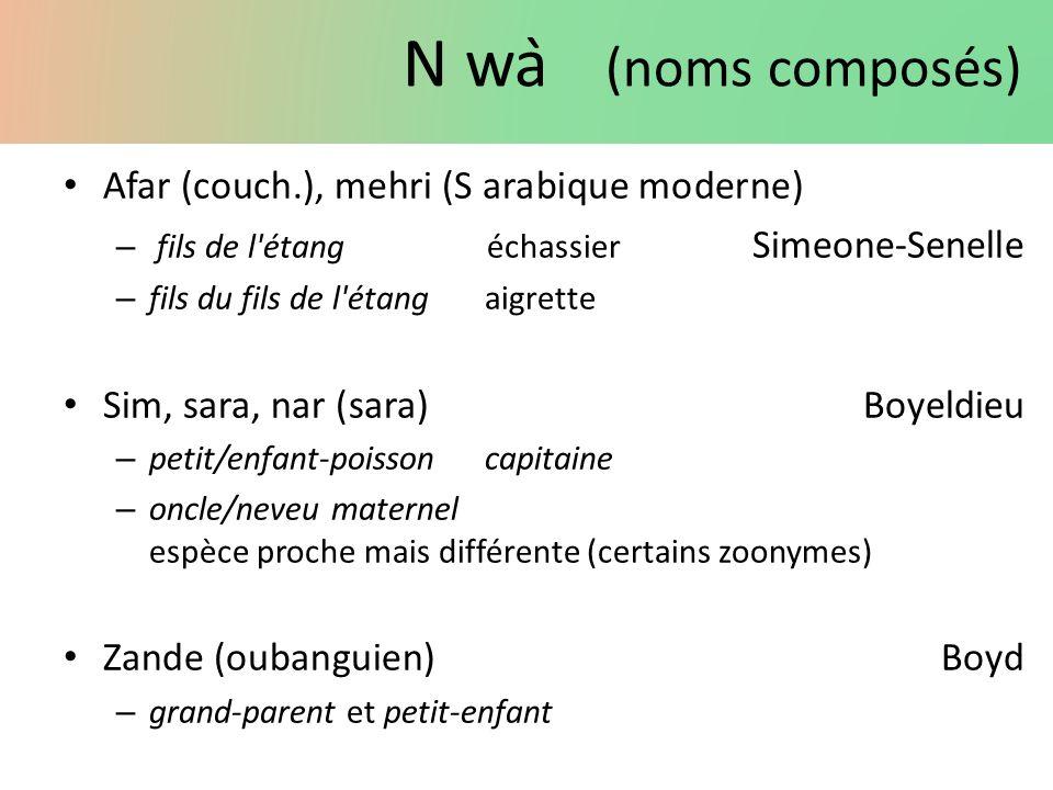 N wà (noms composés) Afar (couch.), mehri (S arabique moderne) – fils de l'étang échassier Simeone Senelle – fils du fils de l'étang aigrette Sim, sa