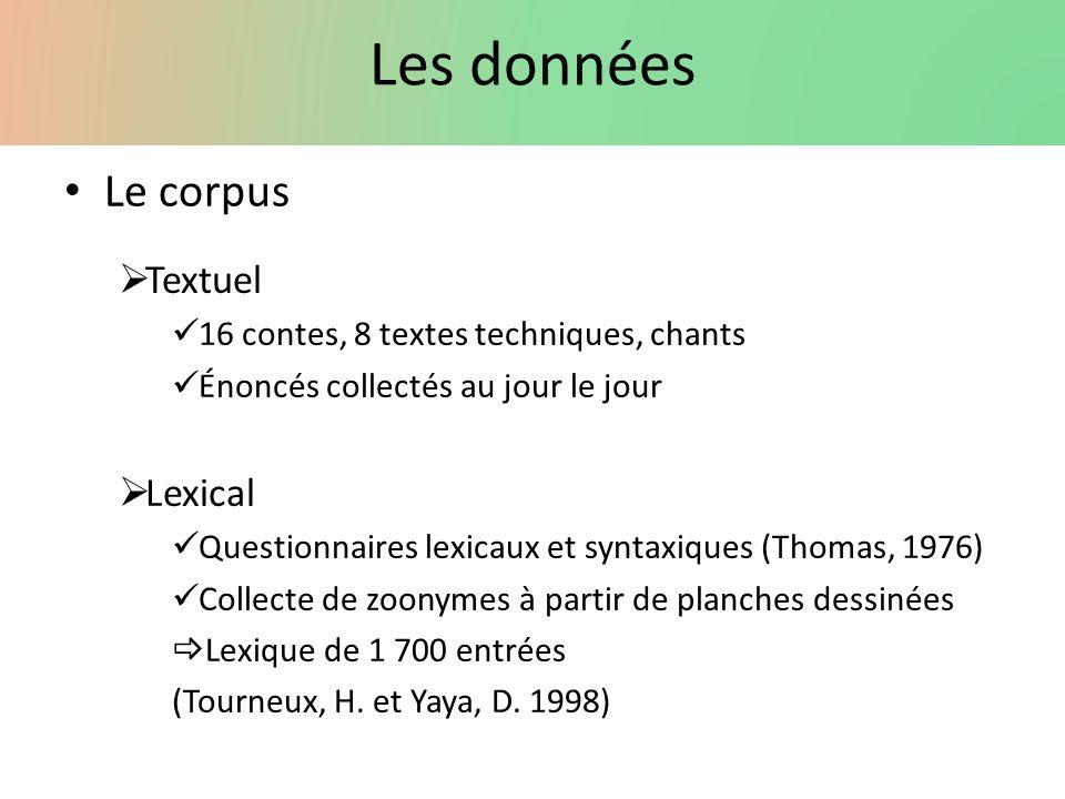 Les données Le corpus Textuel 16 contes, 8 textes techniques, chants Énoncés collectés au jour le jour Lexical Questionnaires lexicaux et syntaxiques