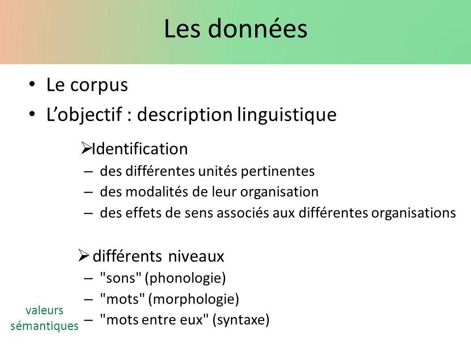 Les données Le corpus Lobjectif : description linguistique Identification – des différentes unités pertinentes – des modalités de leur organisation –