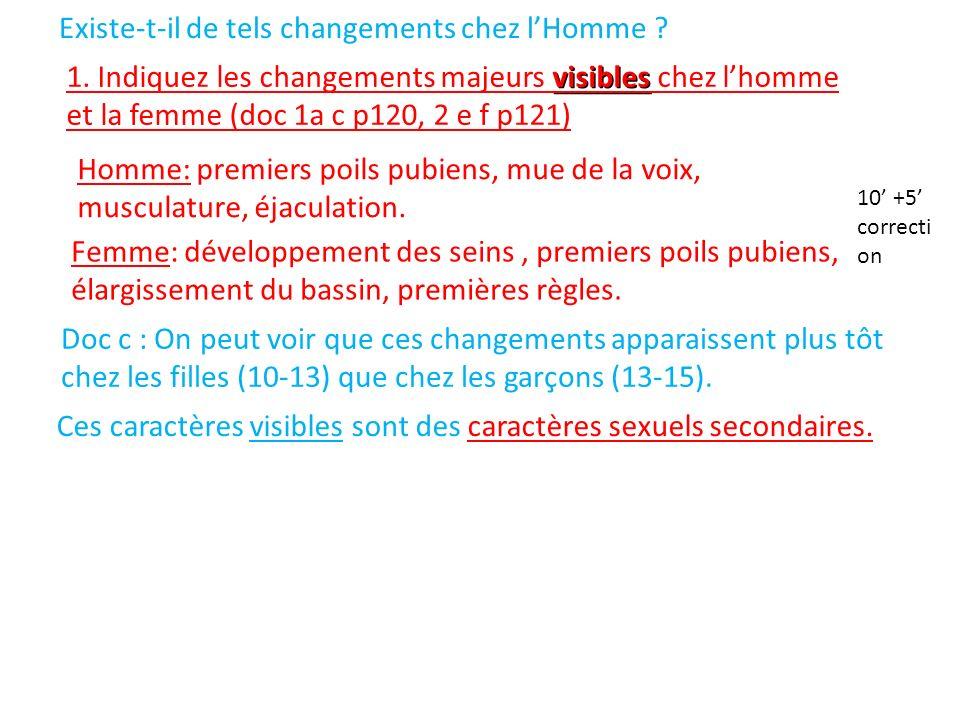 Existe-t-il de tels changements chez lHomme ? visibles 1. Indiquez les changements majeurs visibles chez lhomme et la femme (doc 1a c p120, 2 e f p121