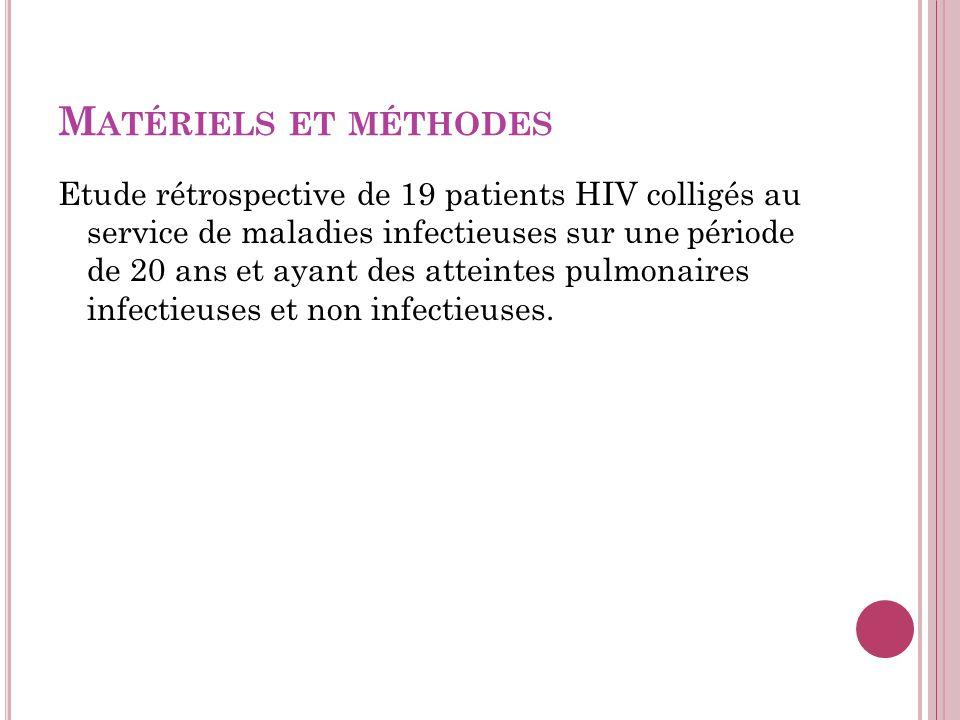 M ATÉRIELS ET MÉTHODES Etude rétrospective de 19 patients HIV colligés au service de maladies infectieuses sur une période de 20 ans et ayant des atte