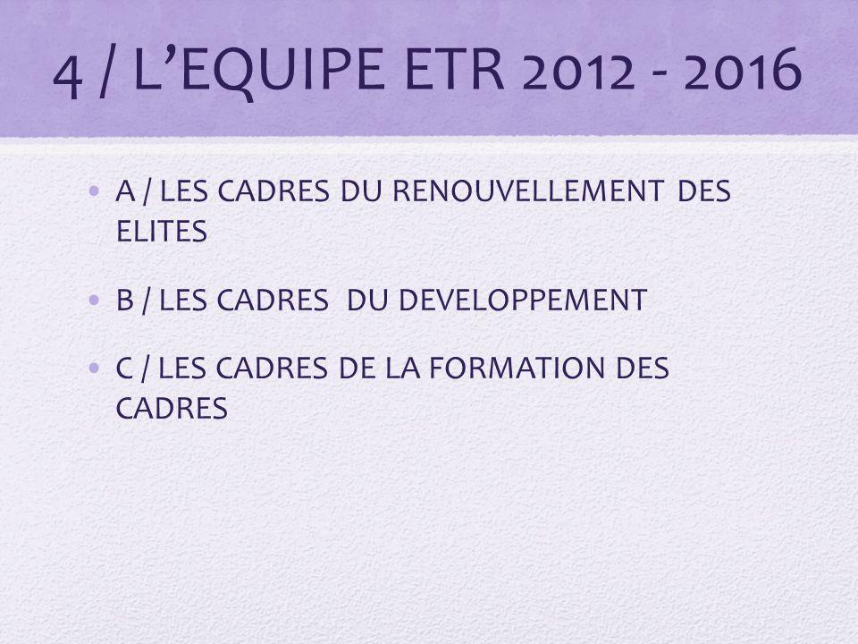 4 / LEQUIPE ETR 2012 - 2016 A / LES CADRES DU RENOUVELLEMENT DES ELITES B / LES CADRES DU DEVELOPPEMENT C / LES CADRES DE LA FORMATION DES CADRES