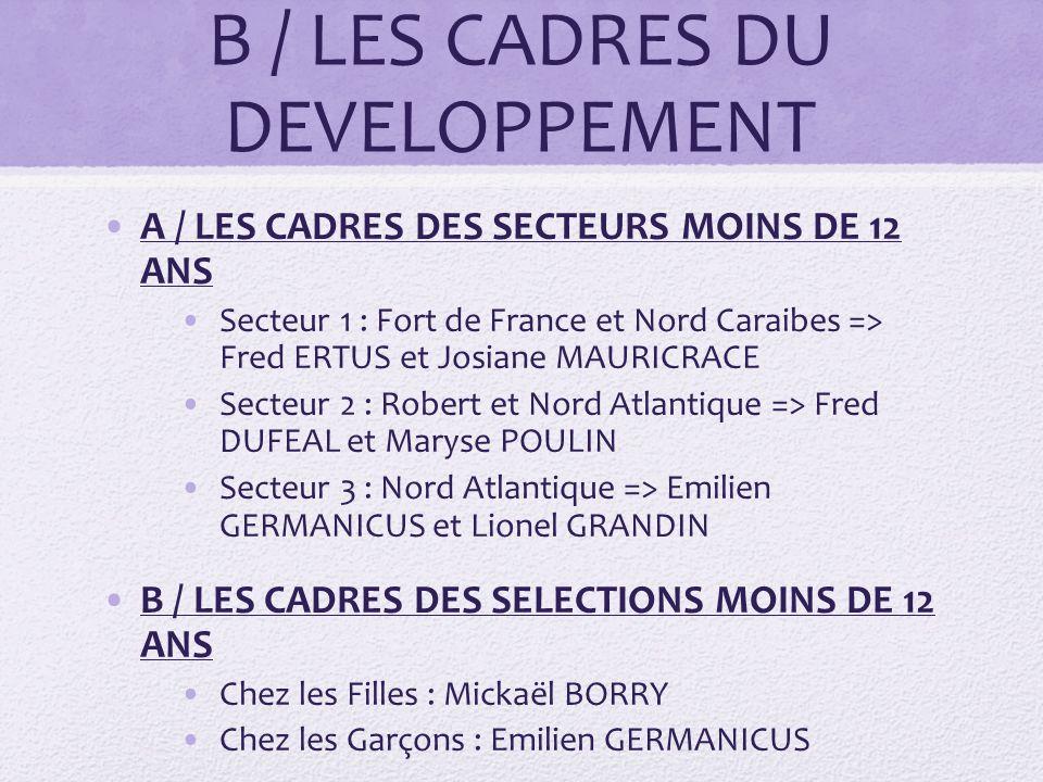 B / LES CADRES DU DEVELOPPEMENT A / LES CADRES DES SECTEURS MOINS DE 12 ANS Secteur 1 : Fort de France et Nord Caraibes => Fred ERTUS et Josiane MAURICRACE Secteur 2 : Robert et Nord Atlantique => Fred DUFEAL et Maryse POULIN Secteur 3 : Nord Atlantique => Emilien GERMANICUS et Lionel GRANDIN B / LES CADRES DES SELECTIONS MOINS DE 12 ANS Chez les Filles : Mickaël BORRY Chez les Garçons : Emilien GERMANICUS