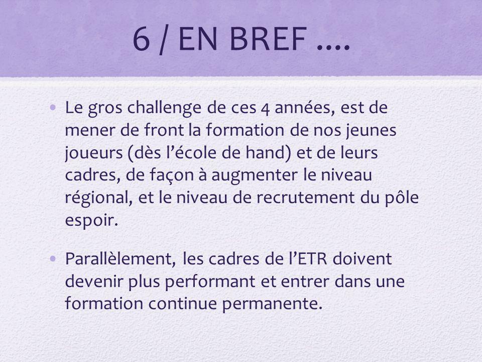 6 / EN BREF....