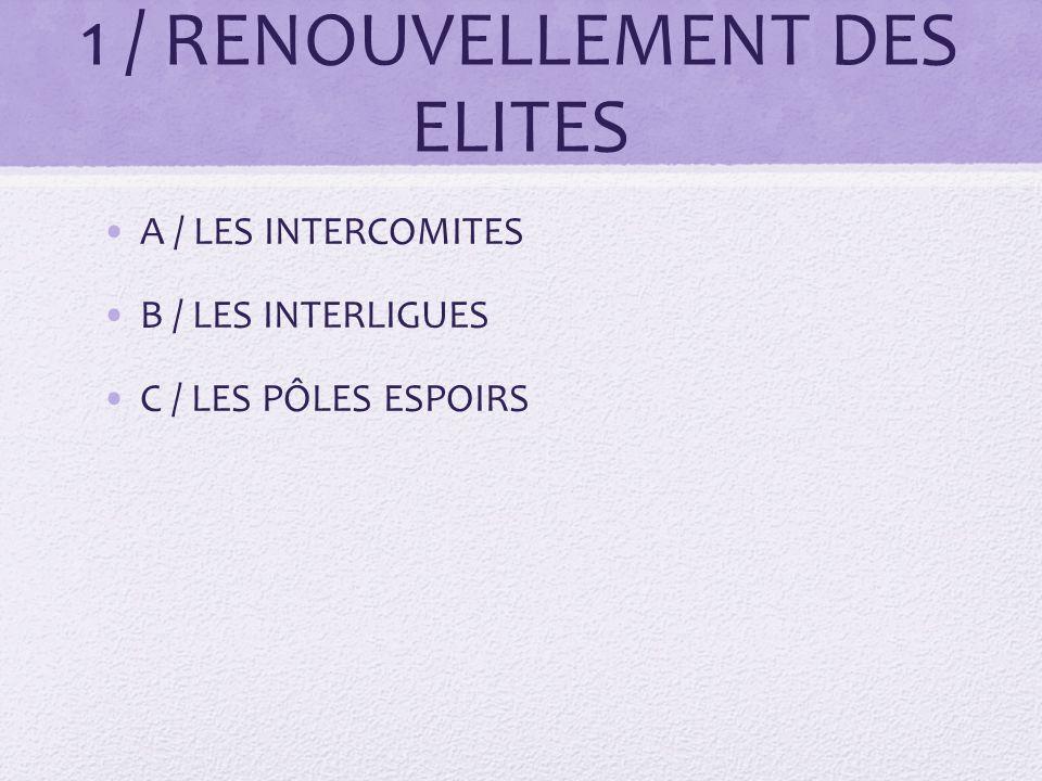 1 / RENOUVELLEMENT DES ELITES A / LES INTERCOMITES B / LES INTERLIGUES C / LES PÔLES ESPOIRS