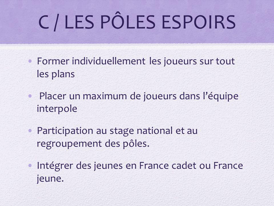 C / LES PÔLES ESPOIRS Former individuellement les joueurs sur tout les plans Placer un maximum de joueurs dans léquipe interpole Participation au stage national et au regroupement des pôles.