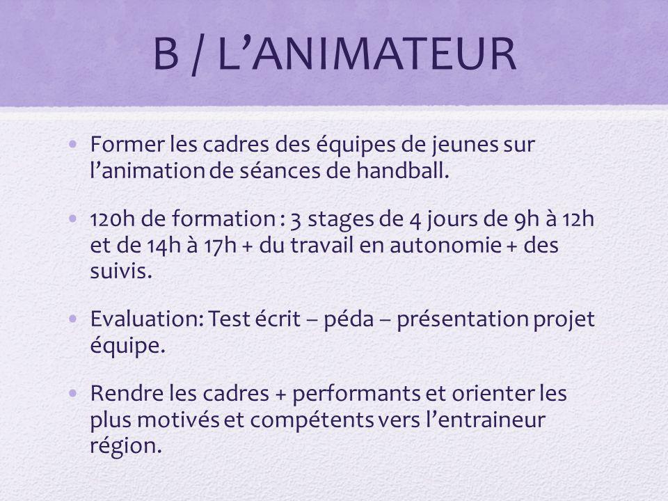 B / LANIMATEUR Former les cadres des équipes de jeunes sur lanimation de séances de handball.