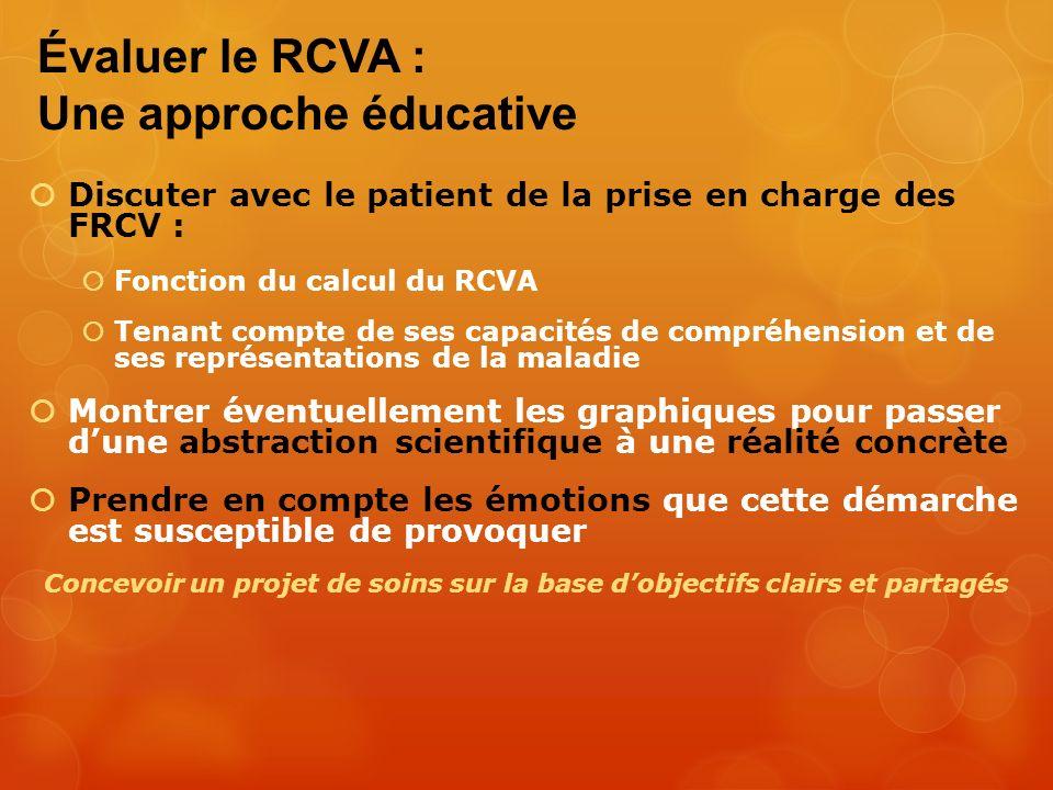 Évaluer le RCVA : Une approche éducative Discuter avec le patient de la prise en charge des FRCV : Fonction du calcul du RCVA Tenant compte de ses cap