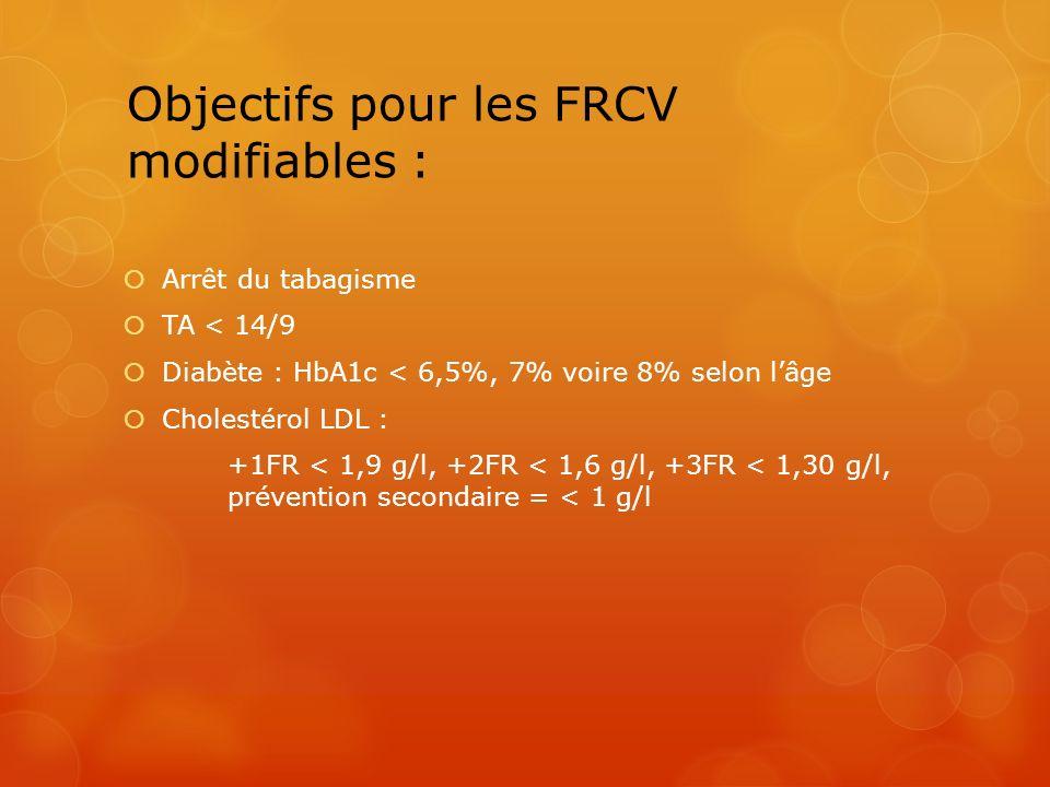 Objectifs pour les FRCV modifiables : Arrêt du tabagisme TA < 14/9 Diabète : HbA1c < 6,5%, 7% voire 8% selon lâge Cholestérol LDL : +1FR < 1,9 g/l, +2